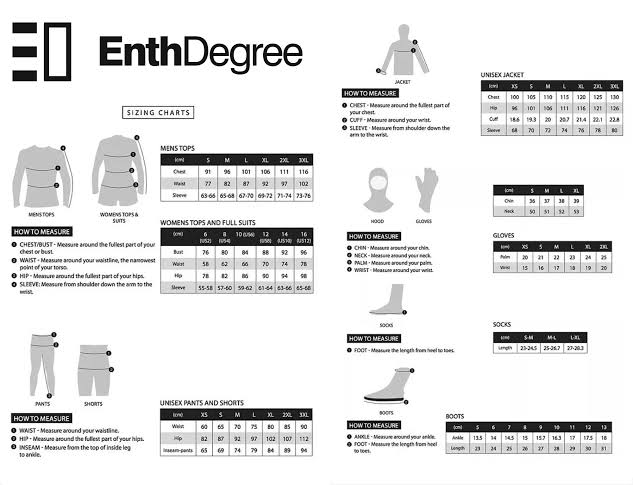 Enth Degree Size Chart